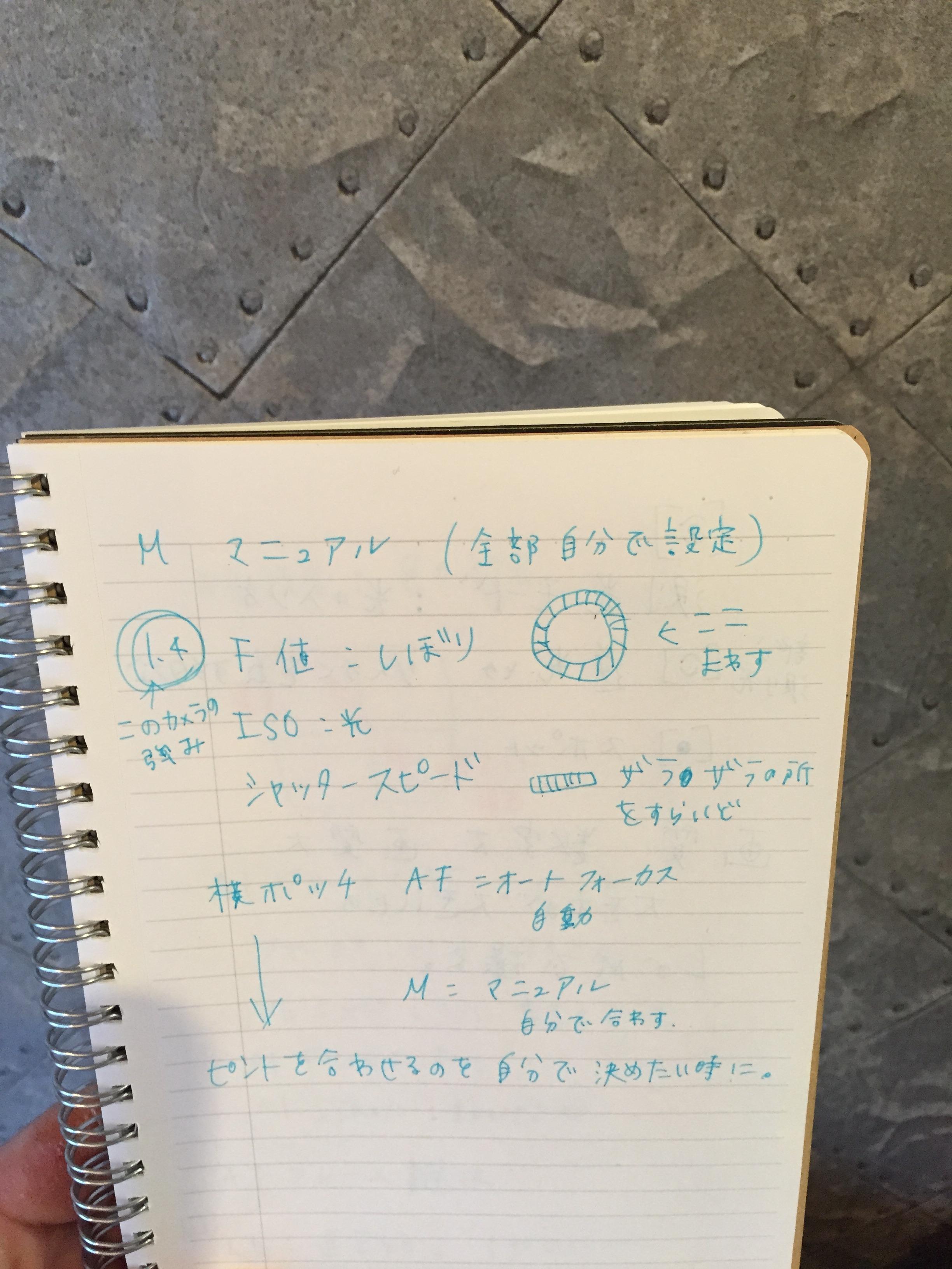 新宿東口の美容室Savianの練習会